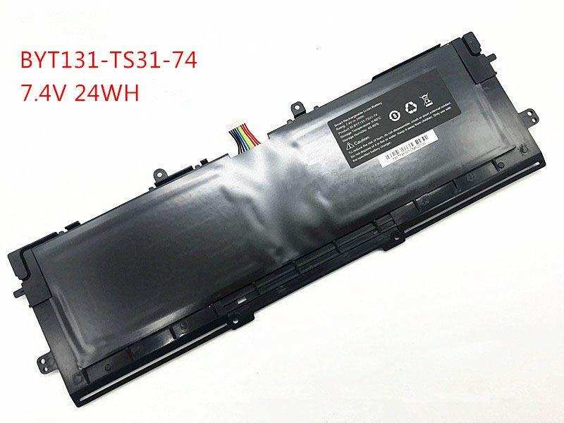 HAS21SP1283